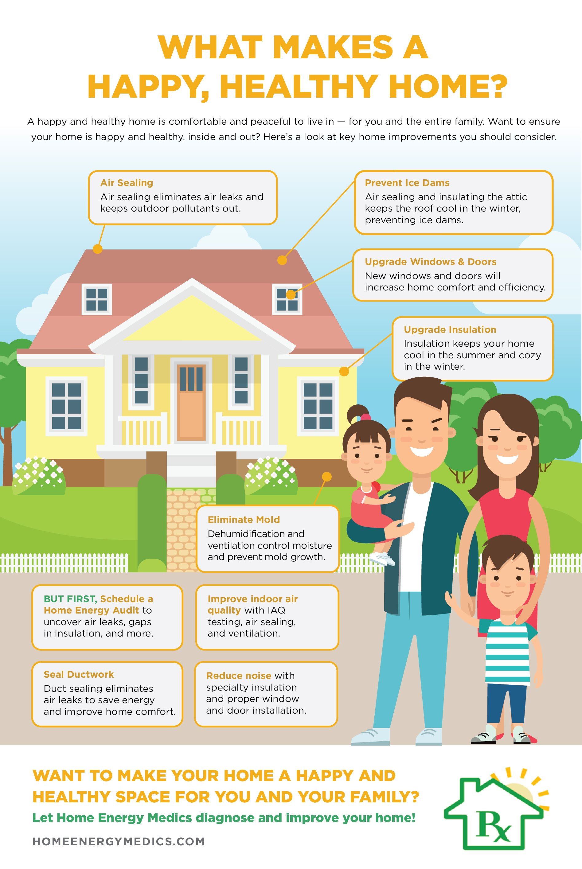 healthy home, home performance, indoor air quality