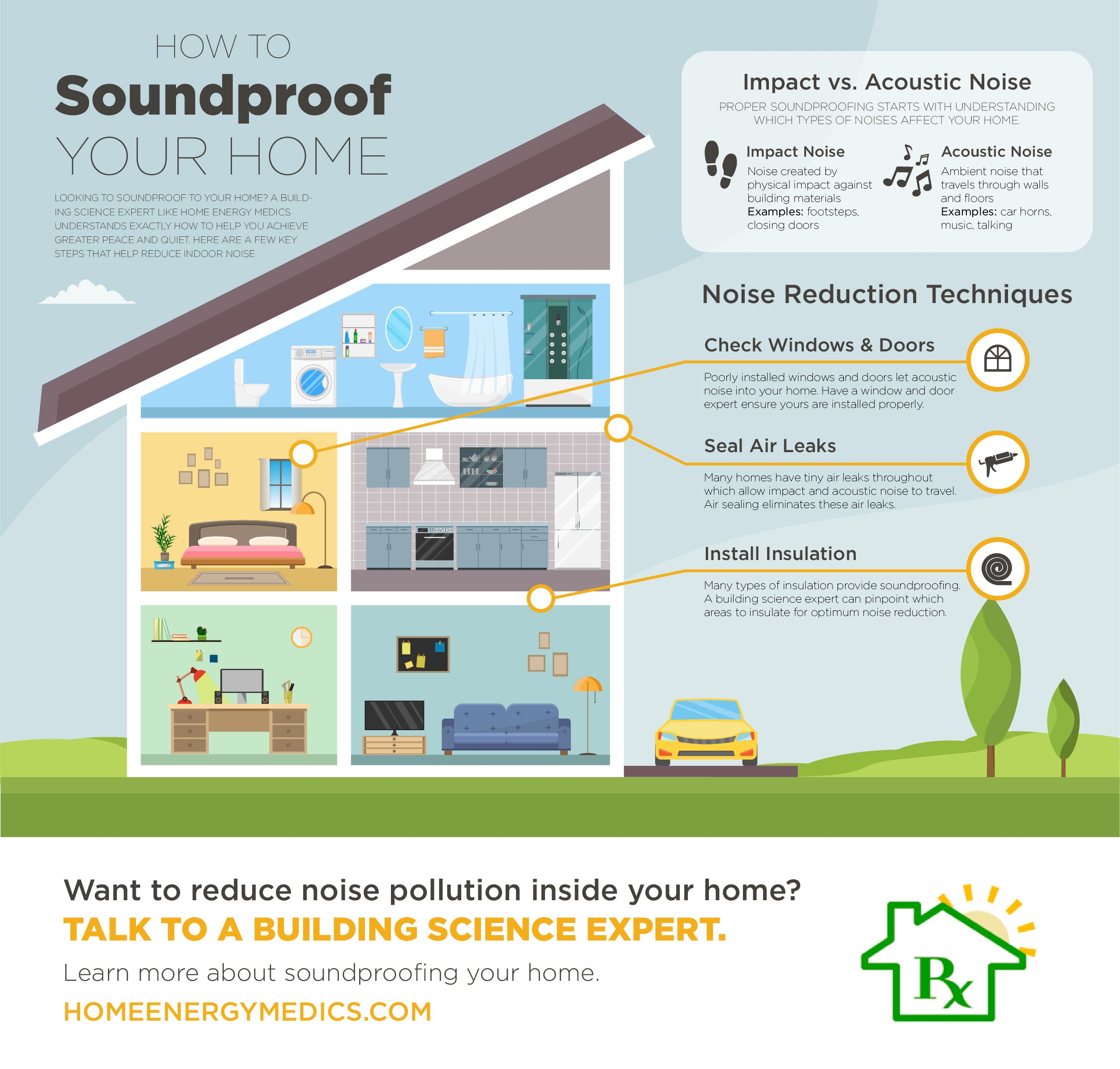 how to soundproof your home infographic home energy medics